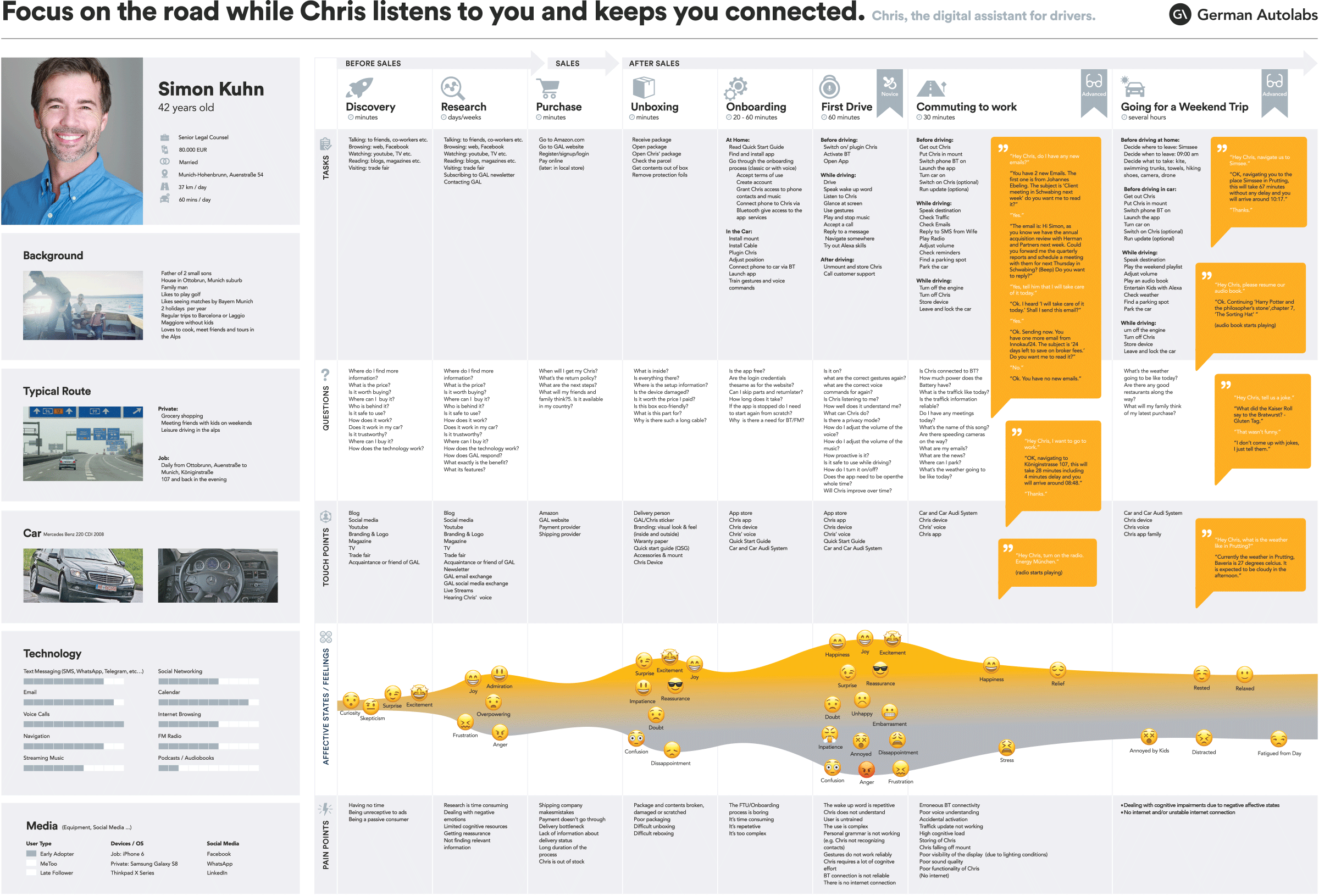 Chris_Customer_Journey_Map_Poster